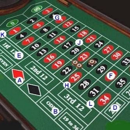 How to Win Roulette (with tweet) · roulettetricks